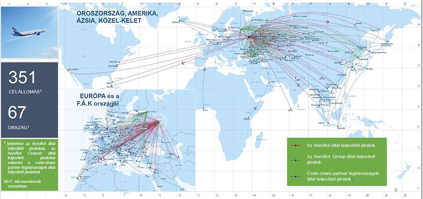 Aeroflot légitársaság útvonalhálózata - repjegy.hu